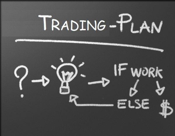 Trading plan sederhana forex