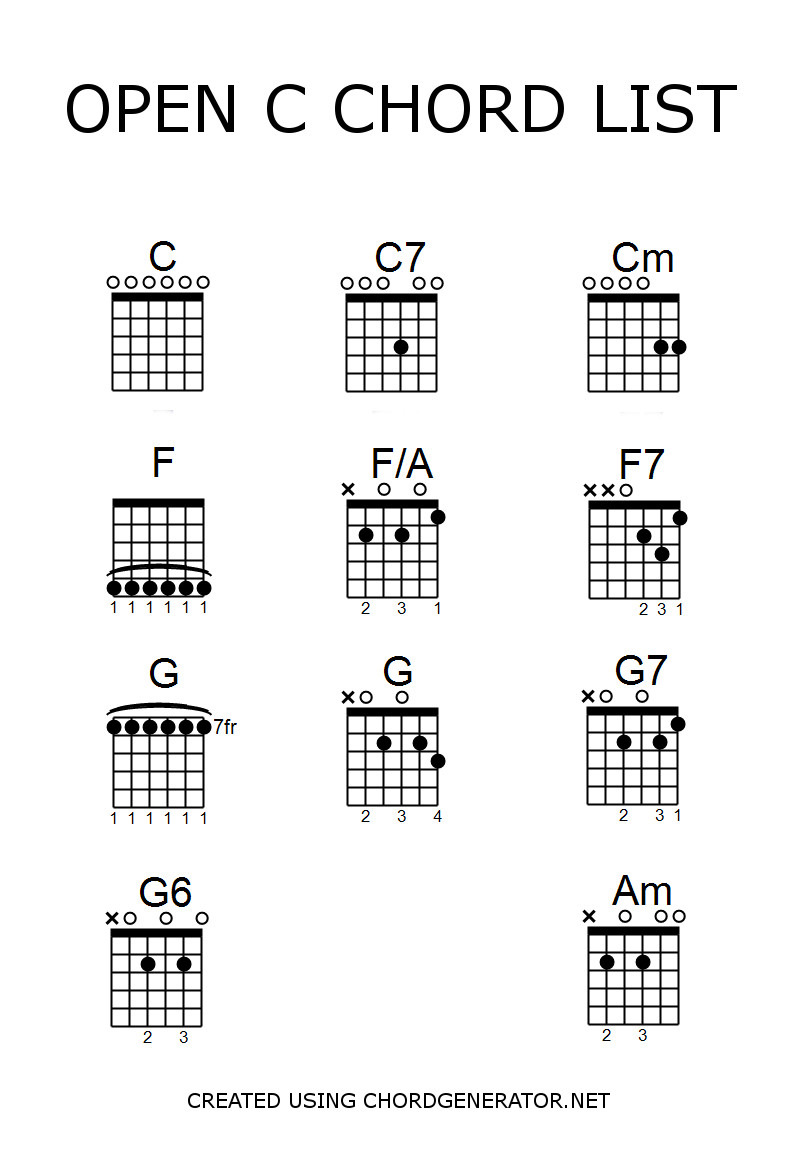 The Blues Guitar Open C Tuning