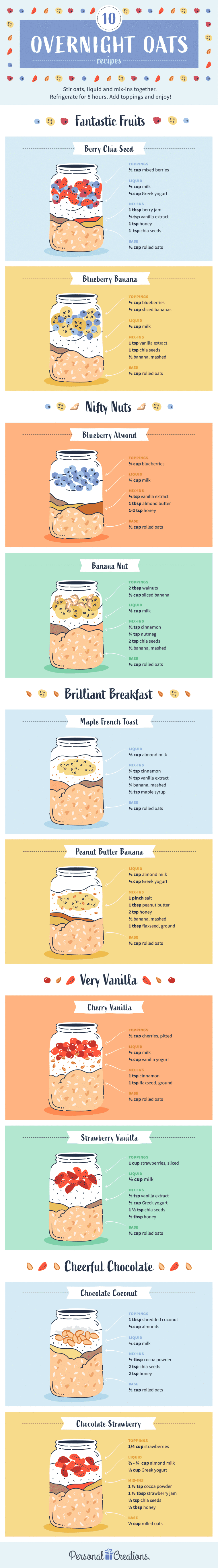 10 Healthy Overnight Oats Recipes #infographic