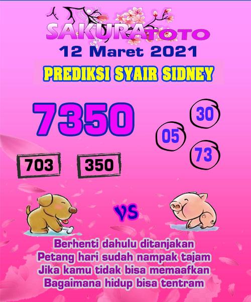 Prediksi Sakura Toto Sidney Jumat 12 Maret 2021