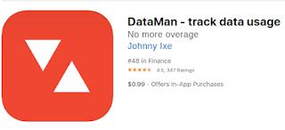 dataman