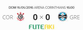 O placar de Corinthians 0x0 Grêmio pela 1ª rodada do Brasileirão 2016