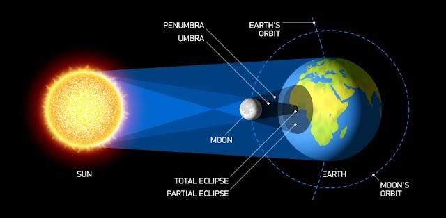 """У небі зійде """"вогняне кільце"""": Де і коли українці зможуть спостерігати незвичайне сонячне затемнення"""