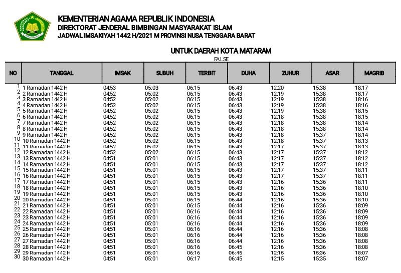 Jadwal Imsakiyah Ramadhan 2021 untuk Kota Mataram Format Pdf