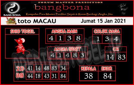 Prediksi Bangbona Toto Macau Jumat 15 Januari 2021