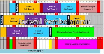 Download Jadwal Pelajaran tematik Excel Kelas 3 SD/ MI K13  Revisi 2018