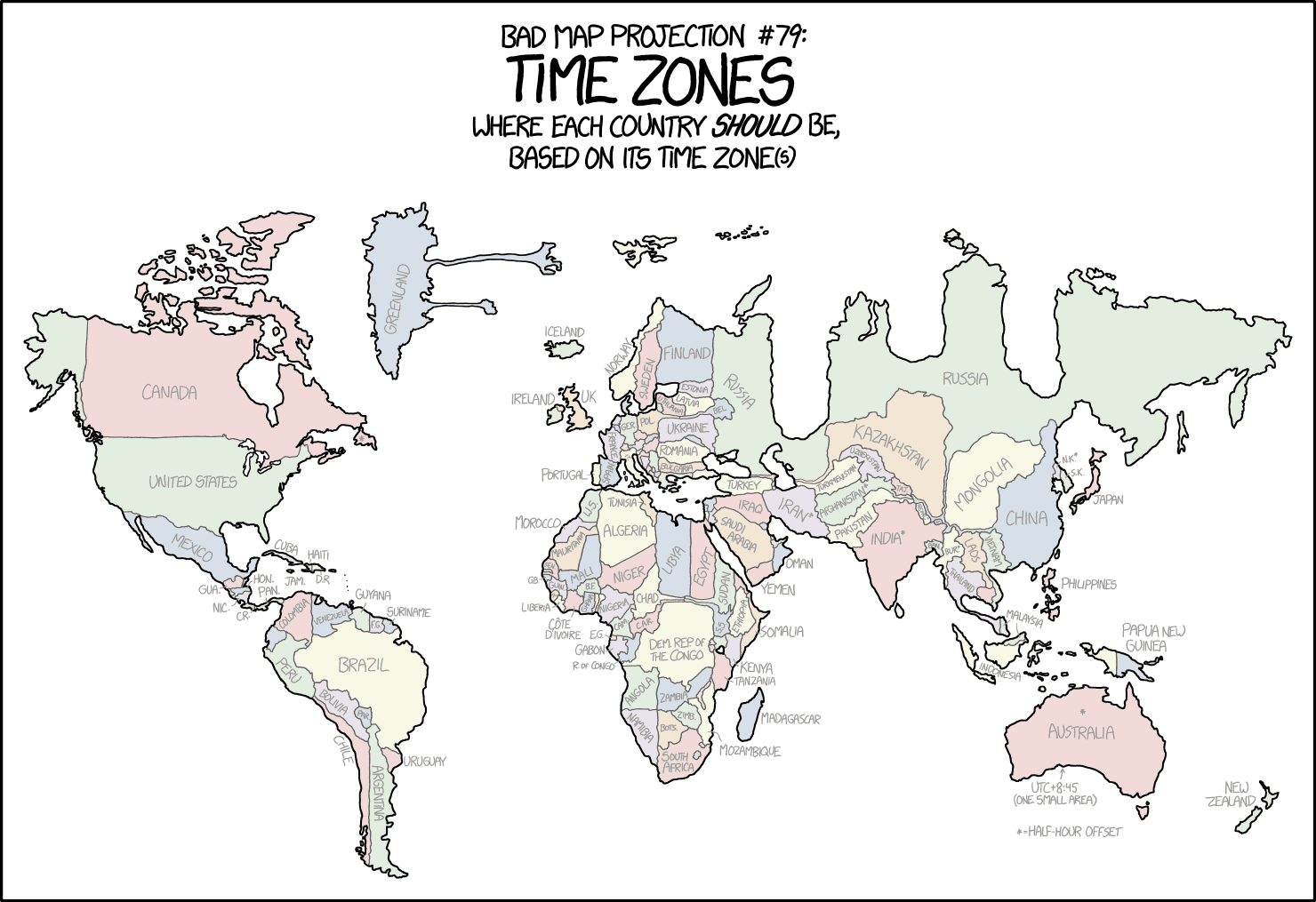Where each country should be, based on it's time zones