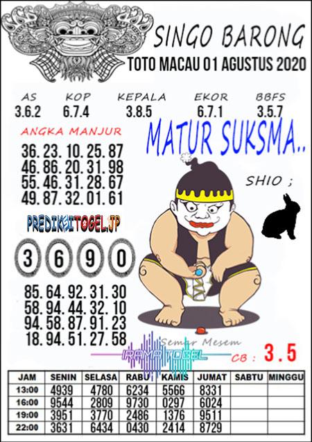 Prediksi Singo Barong Toto Macau Sabtu 01 Agustus 2020