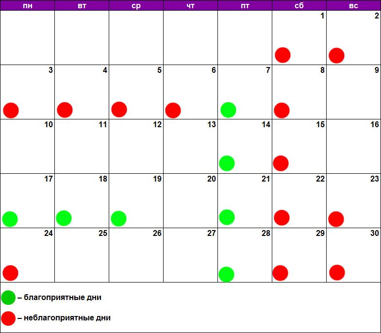 Лунный календарь маникюра и педикюра сентябрь 2018