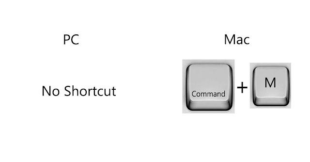 Minimize current window