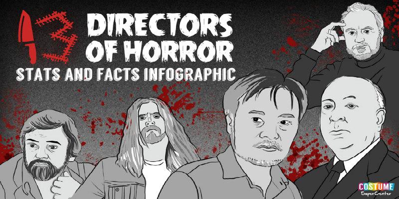 horror directors infographic