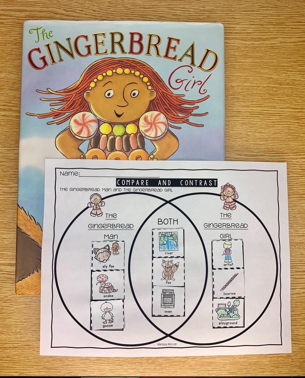 Ms Moran S Kindergarten The Gingerbread Man And