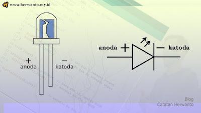 LED dan Simbolnya