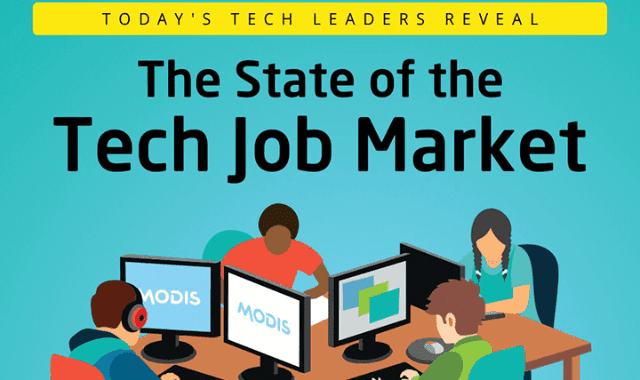 The State of the Tech Job Market