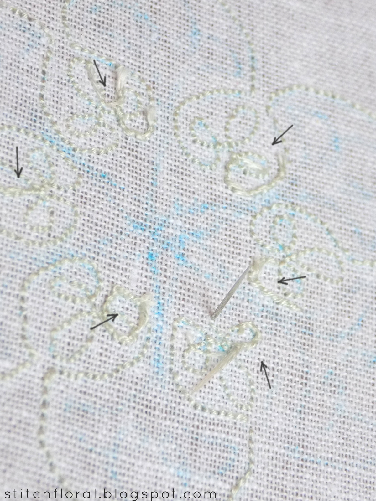 How To Start Thread When A Knot And Anchoring Stitches Are Not An