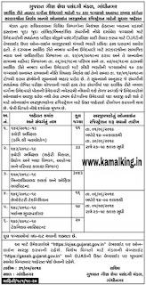 BIN SACHIVALAY CLERK, JOBS IN GUJARAT