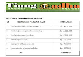 Daftar Harga Jasa Pembuatan Taman