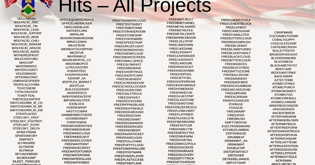 code names for secret projects government