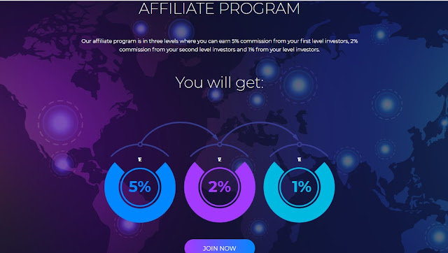 {filename}-The Future Of Investing! Coingrowth247