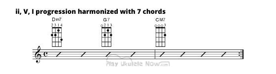 ii, V, I harmonized with 7 chords