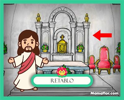 Retablo — Partes del Templo
