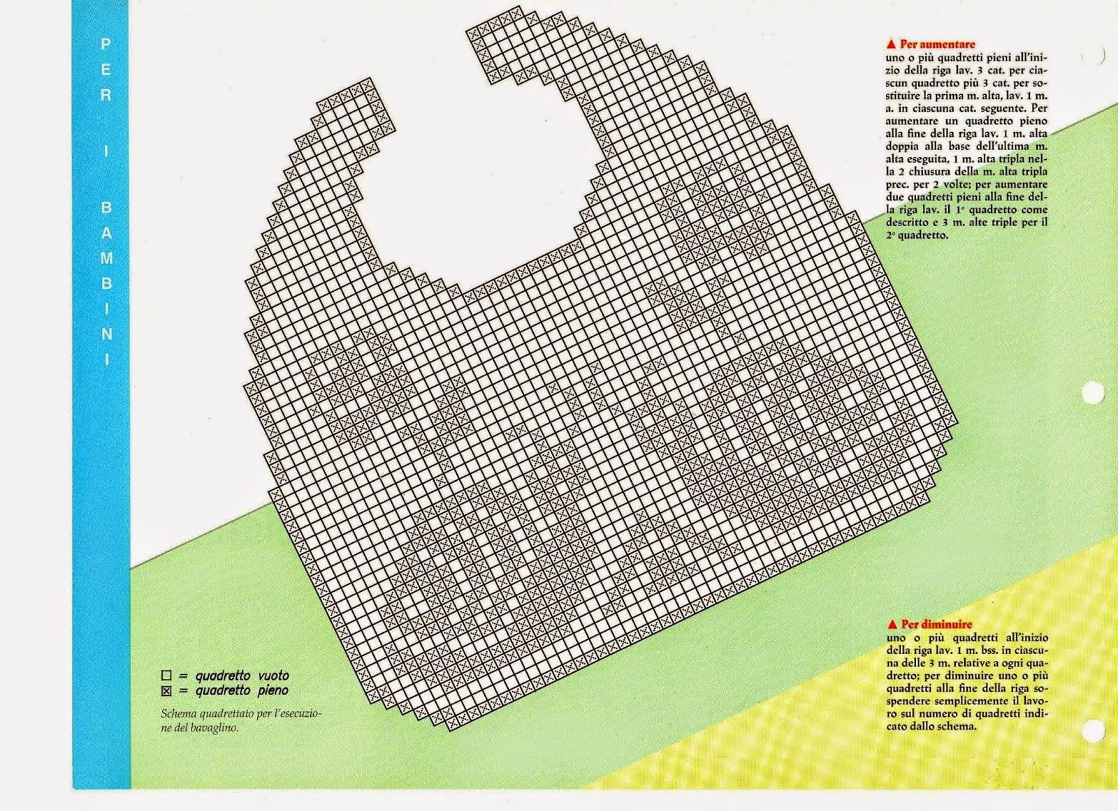 Lo spazio di lilla a gentile richiesta schemi di bavaglini all 39 uncinetto per margherita - Cestini all uncinetto per il bagno ...