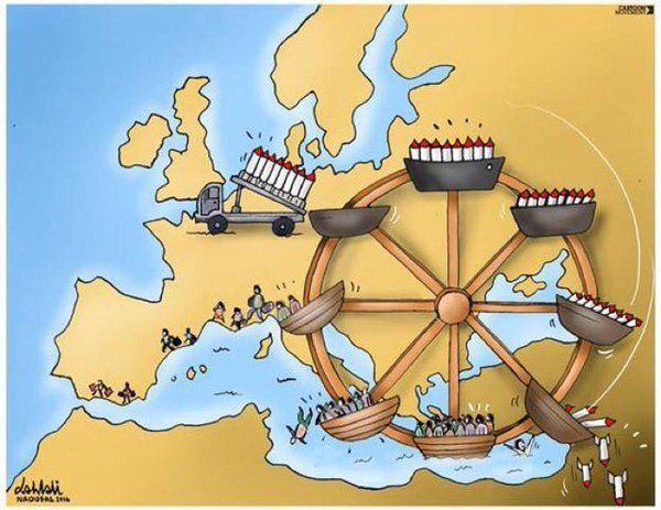 Orta Doğu'nun Hâli