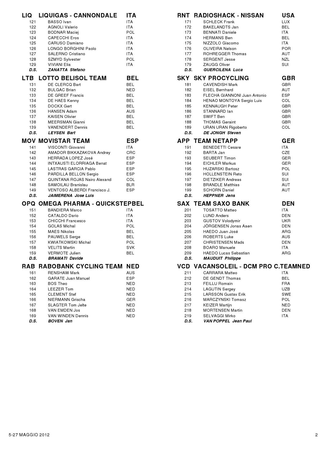 Trek Bicycle Price List
