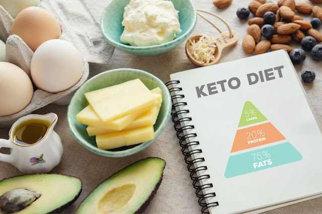 Keto Diet: Different Types, Health Benefits, Risks, and Guidelines You Need To Know