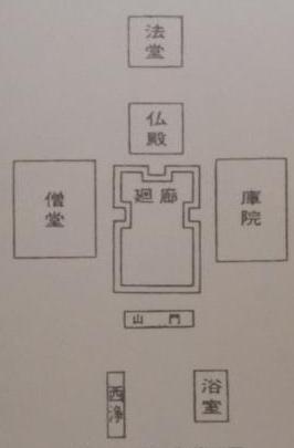 建長寺の伽藍配置