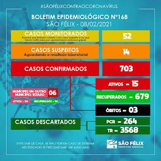 Imagem: Boletim da Secretaria de Saúde de São Felix dia (09)