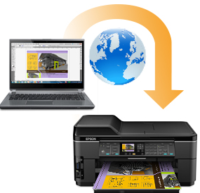 Remote Printing For Windows PC