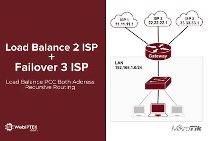Load Balancing 2 ISP + Failover 3 ISP (PCC dan Recursive Route)