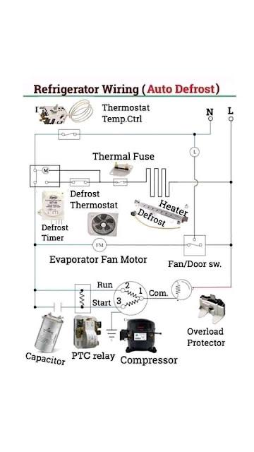 wiring diagram kulkas 2 pintu, diagram kelistrikan kulkas 2 pintu