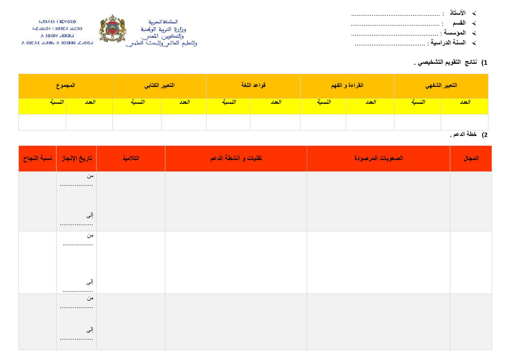 خطة الدعم - اللغة العربية