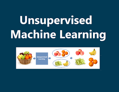 Unsupervised Learning in Hindi - What is Unsupervised Machine Learning