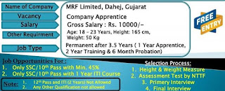 MRF Company Dahej, Bharuch Job Opening For 10th Pass ,12th Pass, ITI Candidates