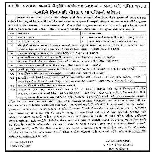 RTE Gujarat Admission Advertisement :