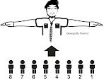 Bentuk Barisan / Formasi Barisan / Formasi Baris Berbaris (FBB) Pramuka