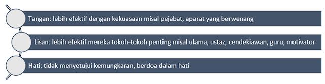 HR. Muslim