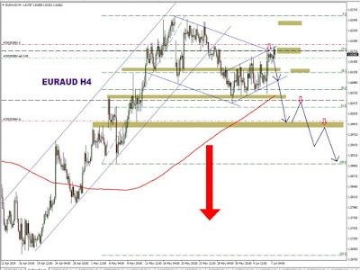 http://www.weekly-daily-analysis.co/2019/06/usdcad-forex-forecast-10th14th-june-2019.html