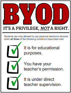 BYOD - Bring Your Own Device Poster