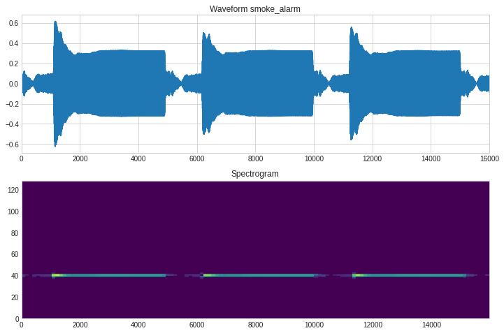 Image of waveform and audio spectrogram of a smoke alarm sound.