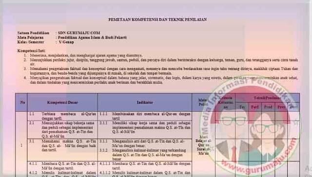 Pemetaan KD PAI Kelas 5 Kurikulum 2013 Revisi 2021 Semester 2