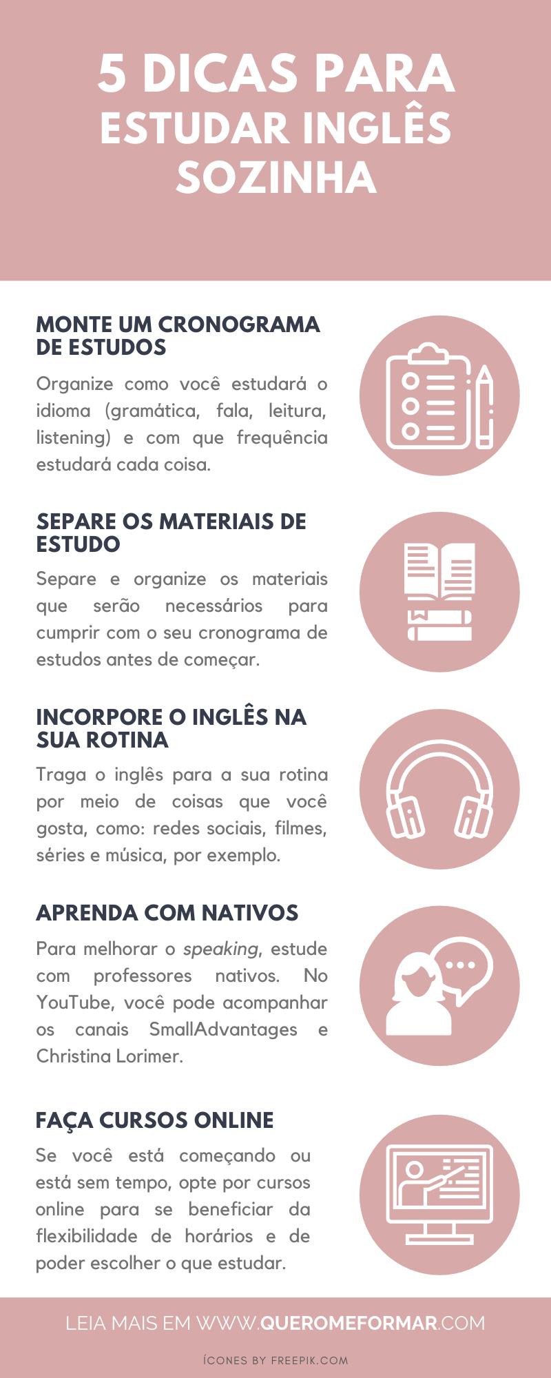 Infográfico 5 Dicas Indispensáveis para Estudar Inglês Sozinho