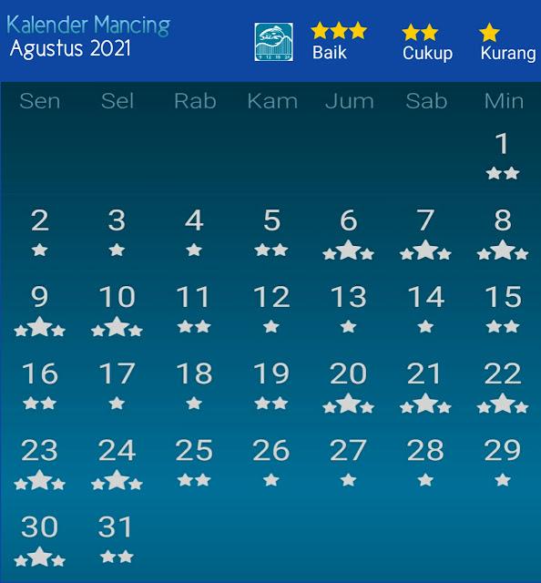 Prediksi Dua: Kalender Mancing Agustus 2021 Dengan Fishing and Hunting Solunar Time