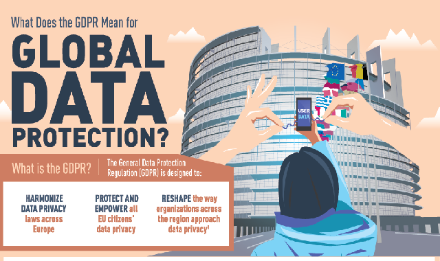 What Does The Gdpr Mean For Global Data Protection? #infographic