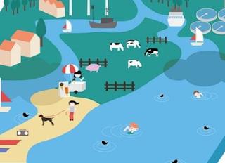 figuur 1: schematische weergave van processen die invloed hebben op het oppervlaktewater, zoals rwzi effluent, landbouw, scheepvaart, industrie en recreatie. In: DNA fingerprinting in oppervlaktewaterbeheer