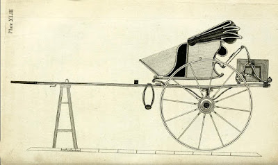 Chair back gig from A Treatise on carriages by W Felton (1796)