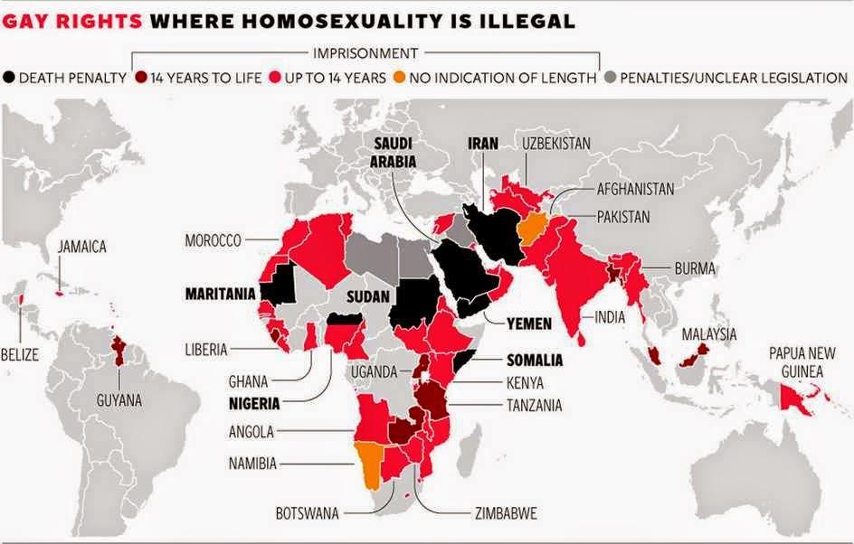 Arab Gay Free Video